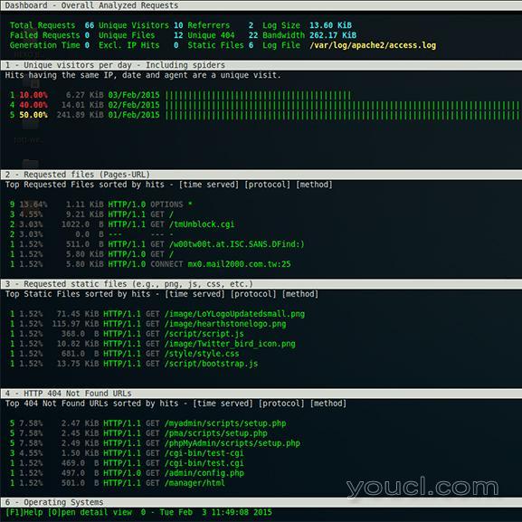 如何在Debian 7 Apache的安装和使用GoAccess Web日志分析器-系统运维-优客志