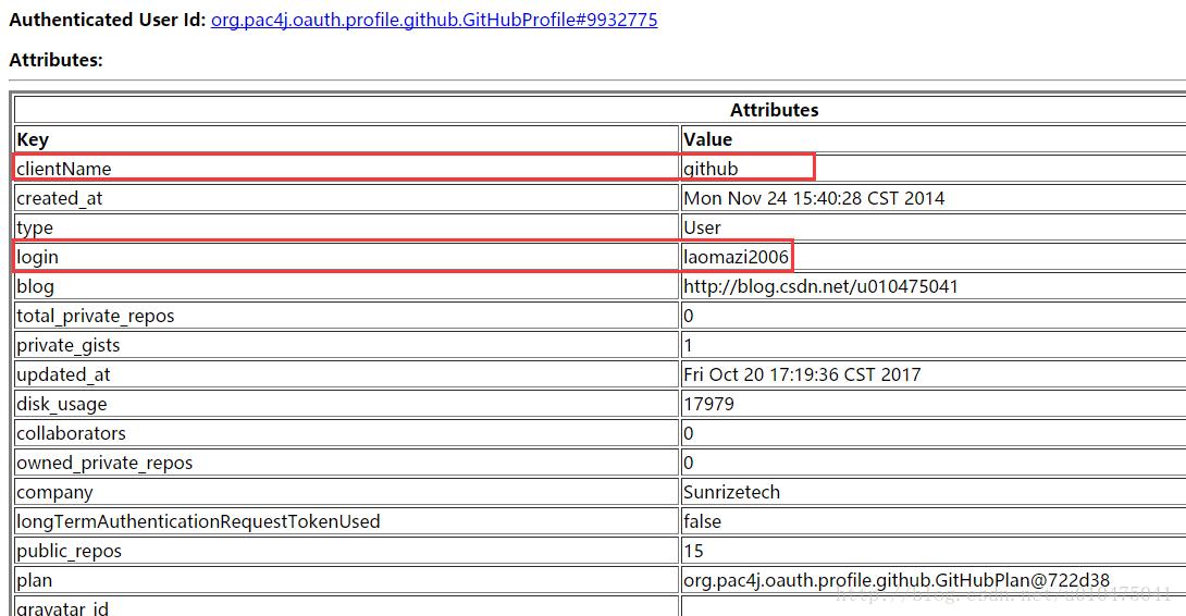 Cas 5 2 x版本使用—— 第三方登录[QQ、微信、CSDN、GitHub](二十